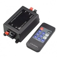 Диммер для светодиодной ленты GDD-96-R-IP20-12  8A